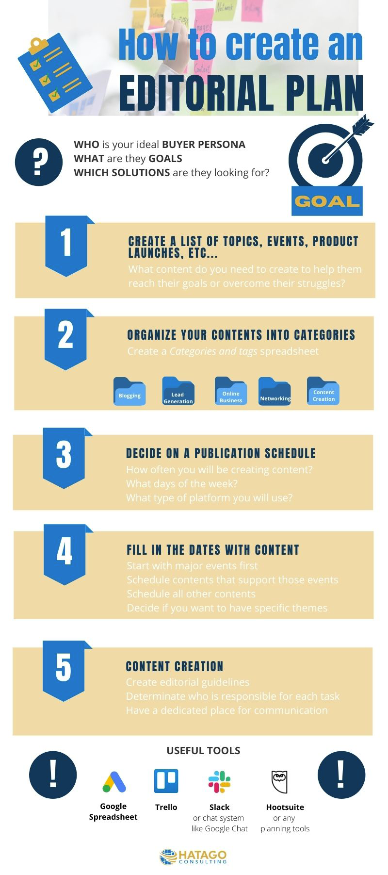 editorial plan infographic