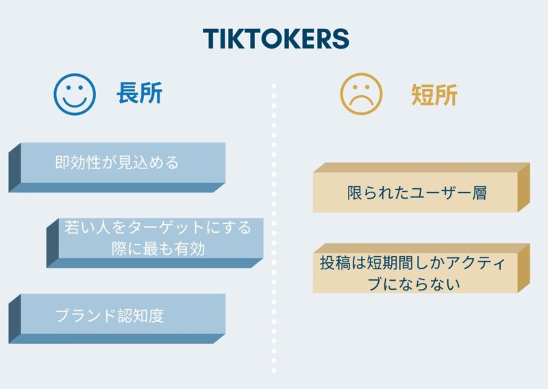 Types of Influencers - tiktokers